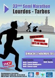 Résultats semi Lourdes – Tarbes